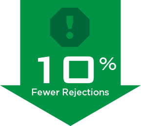Our FQHC Billing Services result in 10% Fewer Rejections
