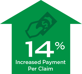 14% Increased Payment Per Claim from FQHC Billing Services