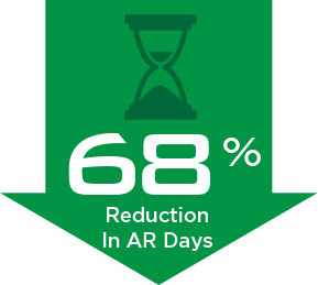FQHC Billing Results in 68% Reduction in AR Days